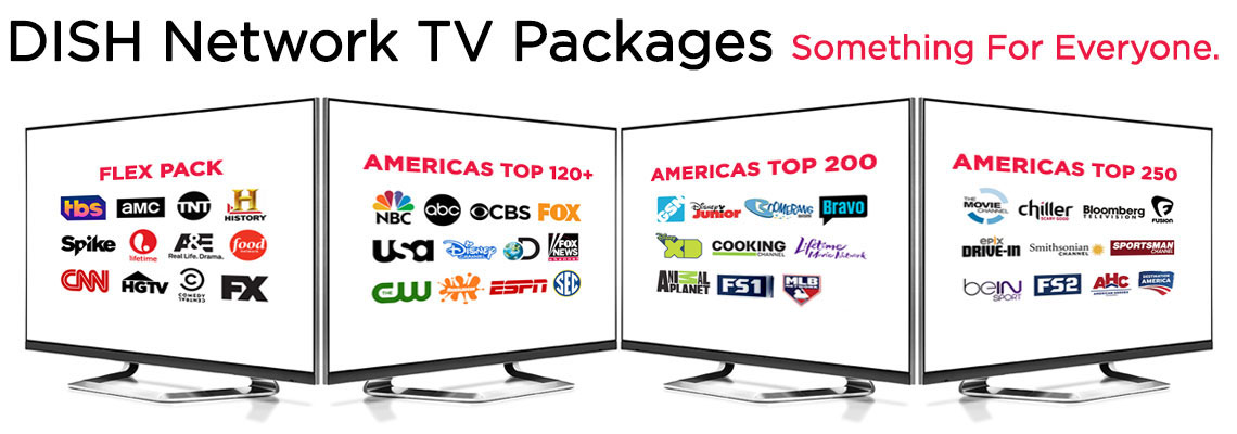 Dish Network HD Channel Packages